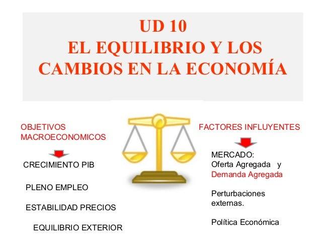 UD 10 EL EQUILIBRIO Y LOS CAMBIOS EN LA ECONOMÍA