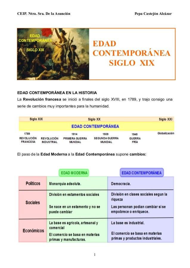 CEIP. Ntra. Sra. De la Asunción Pepa Castejón Alcázar 1 EDAD CONTEMPORÁNEA EN LA HISTORIA La Revolución francesa se inició...