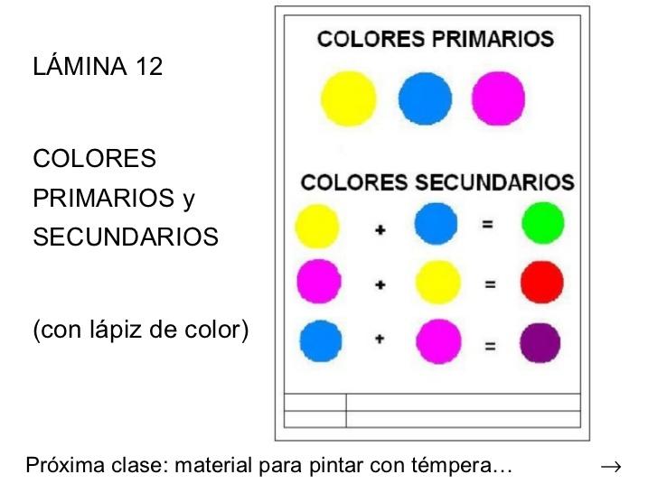 Ud3 el color colores primarios y secundarios for Los colores para pintar
