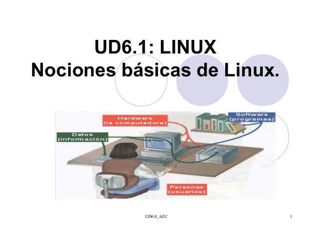 Ud6 1 linux_basicos2