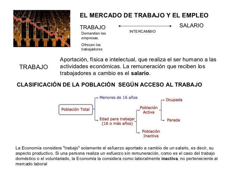 EL MERCADO DE TRABAJO Y EL EMPLEO                                TRABAJO                                          SALARIO ...