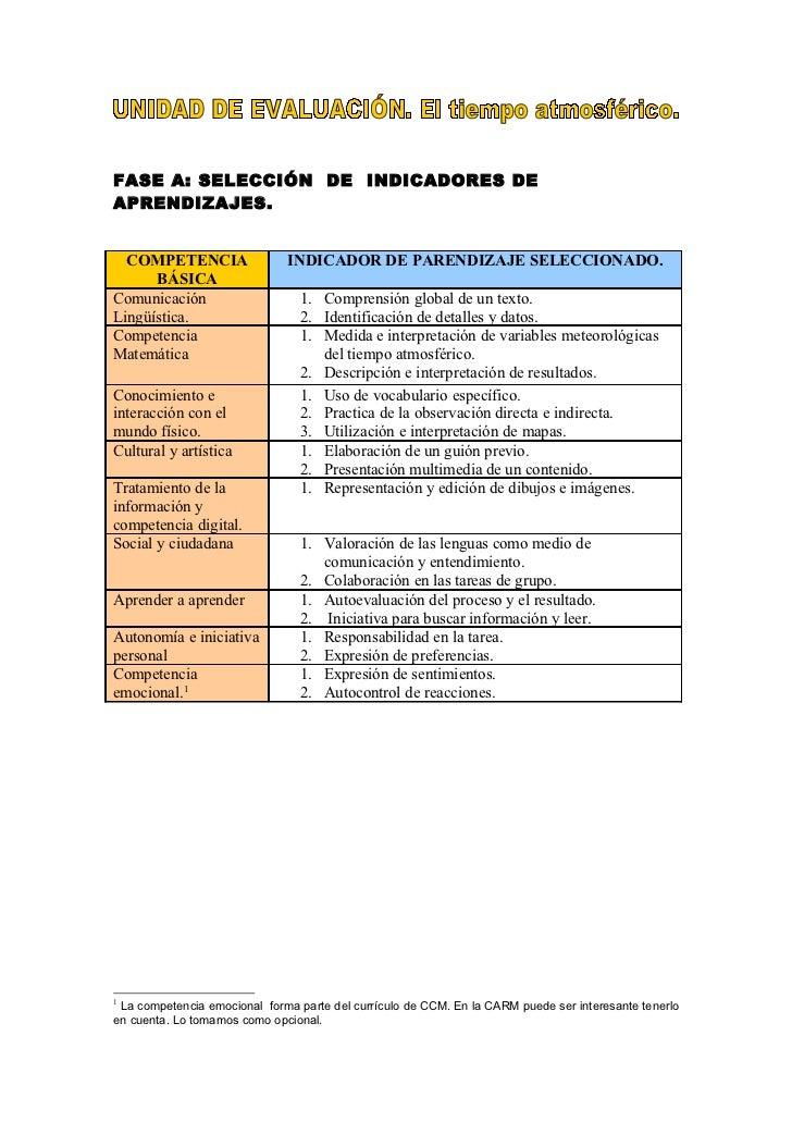 FASE A: SELECCIÓN DE INDICADORES DEAPRENDIZAJES.  COMPETENCIA                 INDICADOR DE PARENDIZAJE SELECCIONADO.      ...