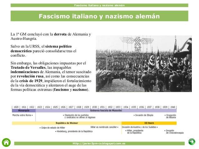 Fascismo italiano y nazismo alemán Http://javier2pm-cs.blogspot.com.es La 1ª GM concluyó con la derrota de Alemania y Aust...