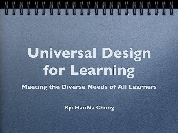UDL Presentation- APP4ChungH