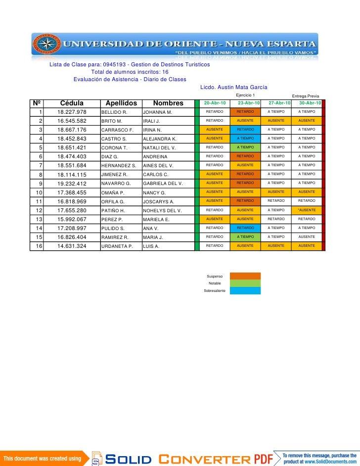 Lista de Clase para: 0945193 - Gestion de Destinos Turisticos                      Total de alumnos inscritos: 16         ...