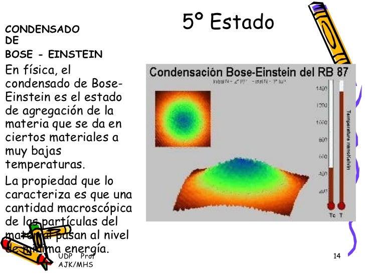 Resultado de imagen de El condensado de Bose-Einstein