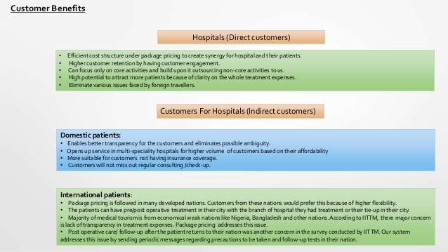 Business plan for healthcare