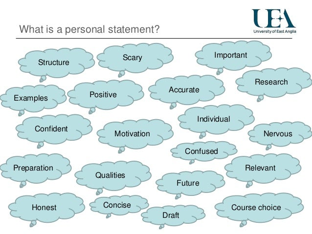 Words for personal statement
