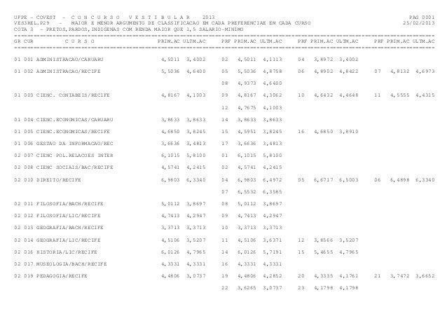 UFPE - COVEST - C O N C U R S O V E S T I B U L A R 2013 PAG 0001 VES3REL.P29 MAIOR E MENOR ARGUMENTO DE CLASSIFICACAO EM ...