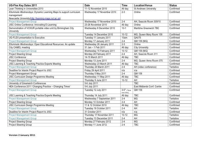 UG-Flex Key Dates 2010 - ALL RELEVANT PROJECT MEETINGS/ACTIVITES/DEADLINES  Activity                                      ...