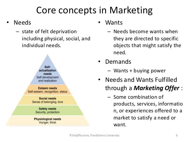 needs wants analysis and marketing mix Learn how to use the marketing mix  it is made up of customer needs and wants  the marketing mix helps you define the marketing elements for successfully.