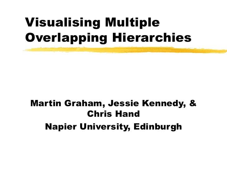 Visualising MultipleOverlapping HierarchiesMartin Graham, Jessie Kennedy, &           Chris Hand  Napier University, Edinb...