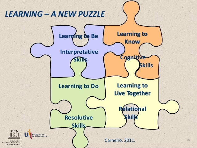 Lifelong Learning Skills Pictures To Pin On Pinterest