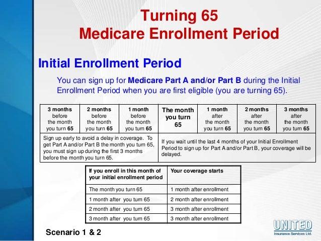 Medicare Part 2 >> Uis seminar shortended medicare fpdd 050716