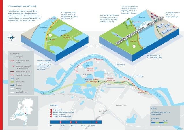 Uiterwaardvergraving Meinerswijk In de uiterwaard graven we grond weg zodat de Nederrijn bij hoogwater meer water kan afvo...