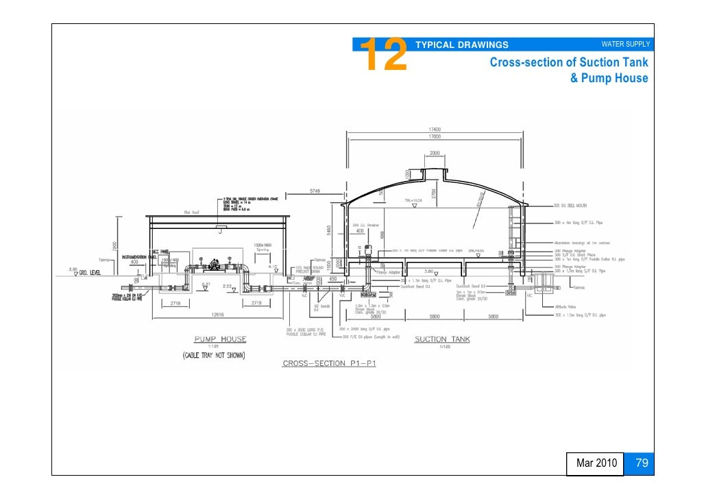 Image Result For House Plan Questions