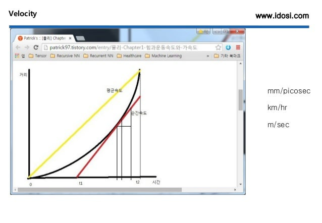 download advanced topics in computational partial
