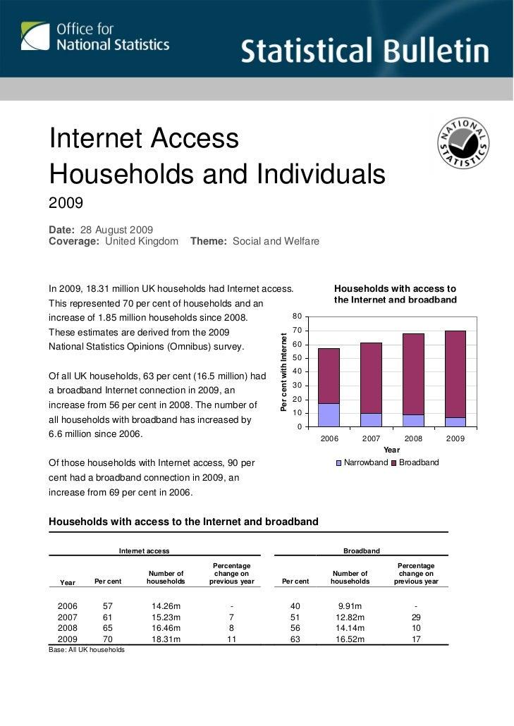 Internet Access in UK
