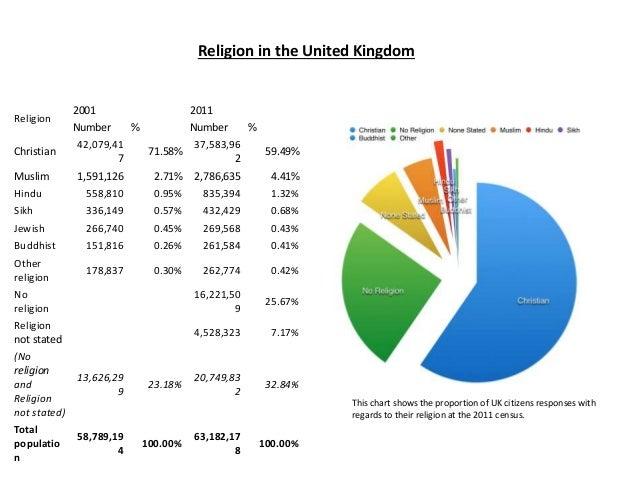 jamaican religion graph - photo #17