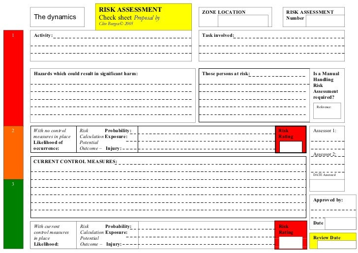 RISK ASSESSMENT           ZONE LOCATION               RISK ASSESSMENT    The dynamics                 Check sheet Proposal...
