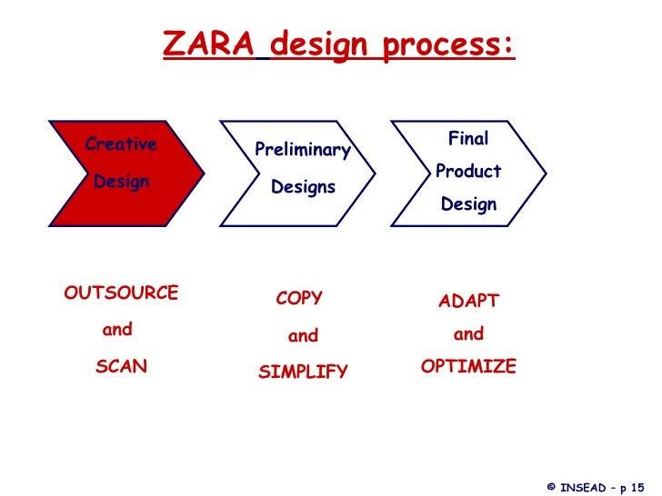 Place – Success factor of ZARA