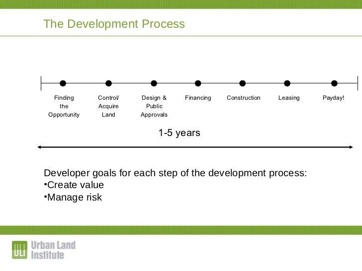 Real Estate Development Process : Fundamental skills for real estate development