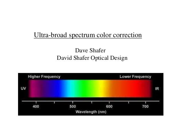 Ultra-broad spectrum color correction Dave Shafer David Shafer Optical Design