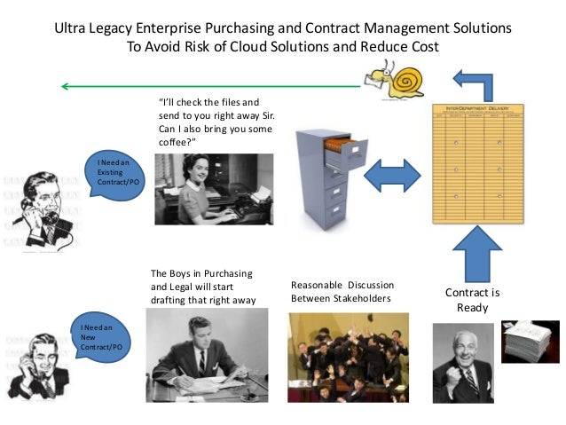 Ultra Legacy Enterprise Purchasing and Contract Management Solutions To Avoid Risk of Cloud Solutions and Reduce Cost I Ne...