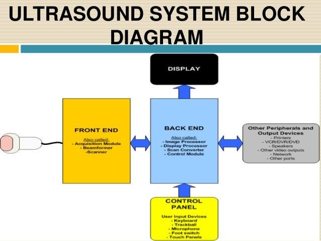 ultrasound imaging 37 638?cb=1435391188 mazda rx 8 fuse box diagram saab 9 7x fuse box diagram wiring saab 97x fuse box diagram at readyjetset.co