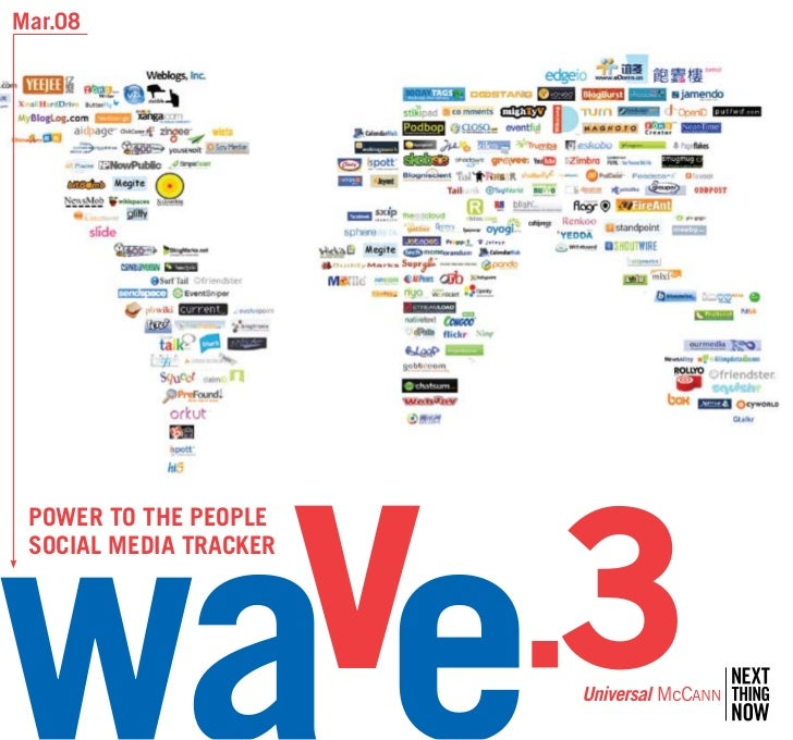 Universal Mccann International Social Media Research Wave 3