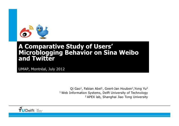 A Comparative Study of Users'Microblogging Behavior on Sina Weiboand TwitterUMAP, Montréal, July 2012                     ...