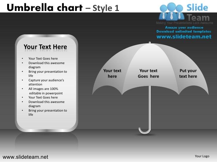 Umbrella chart design 1 powerpoint ppt slides.
