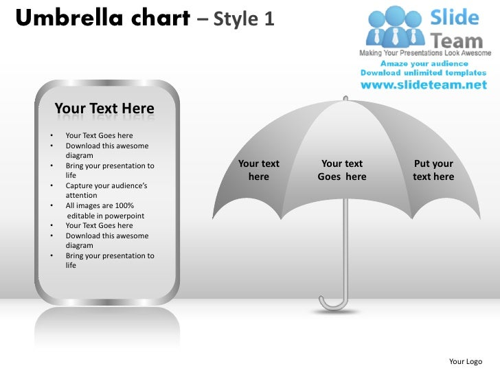 Umbrella chart – Style 1       Your Text Here   •    Your Text Goes here   •    Download this awesome        diagram   •  ...