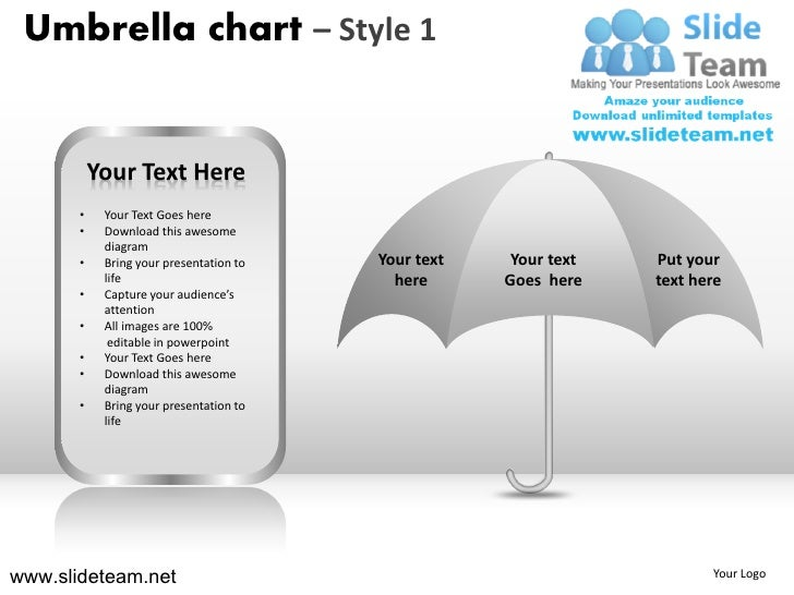 Umbrella protection chart style design 1 powerpoint ppt slides.