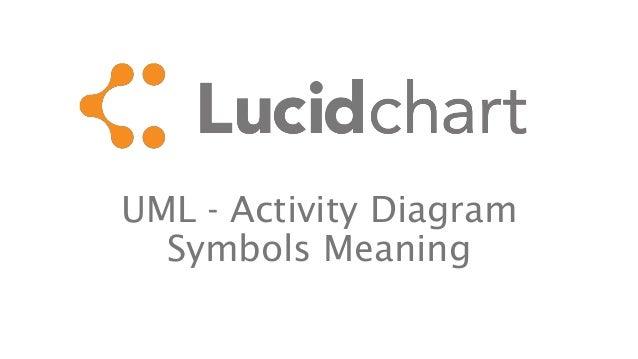 uml   activity diagram symbols meaninguml   activity diagram symbols meaning