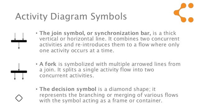 uml   activity diagram symbols meaning   activity diagram symbols