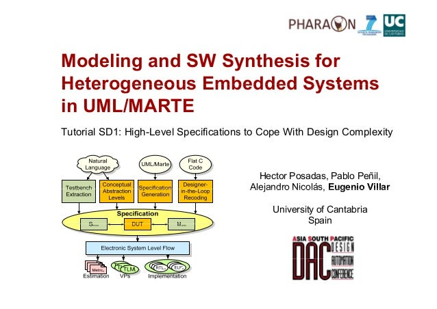 Modeling and SW Synthesis for Heterogeneous Embedded Systems in UML/MARTE Tutorial SD1: High-Level Specifications to Cope ...
