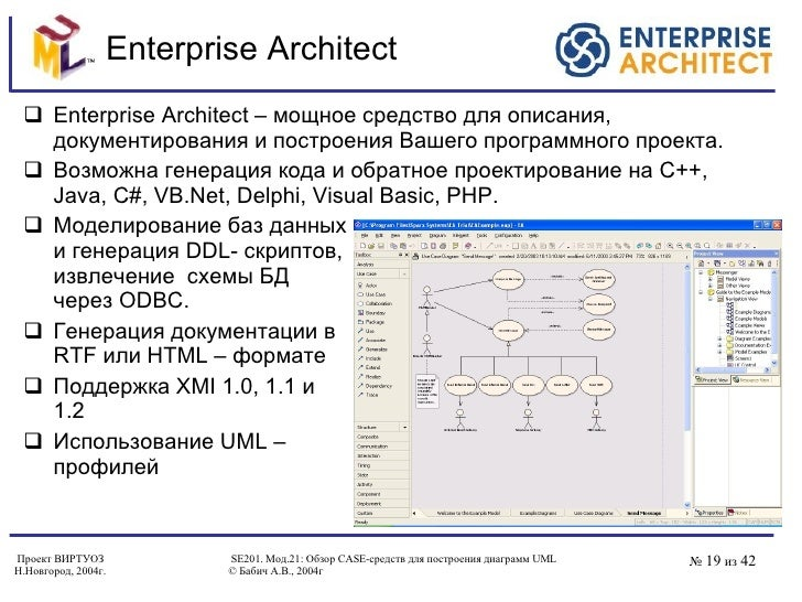 Enterprise Architect описание на русском - фото 5