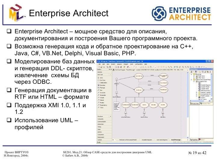 Enterprise Architect описание на русском - фото 5