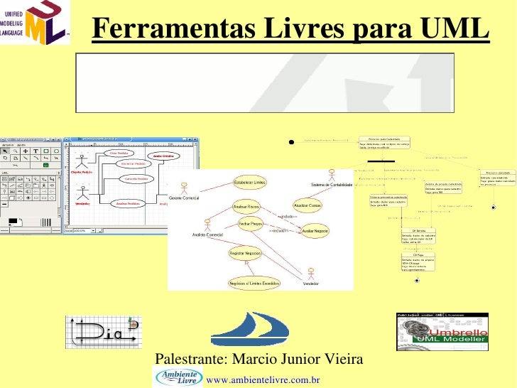 FerramentasLivresparaUML         Palestrante:MarcioJuniorVieira            www.ambientelivre.com.br