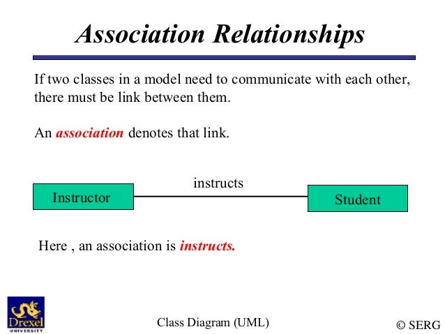 uml class diagramteachingassistant employee     © sergclass diagram  uml  association relationships if two classes
