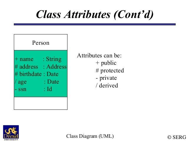 uml class diagram      © sergclass diagram  uml  class