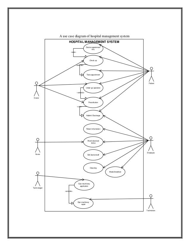 uml diagram for hospital management system   hospital management system