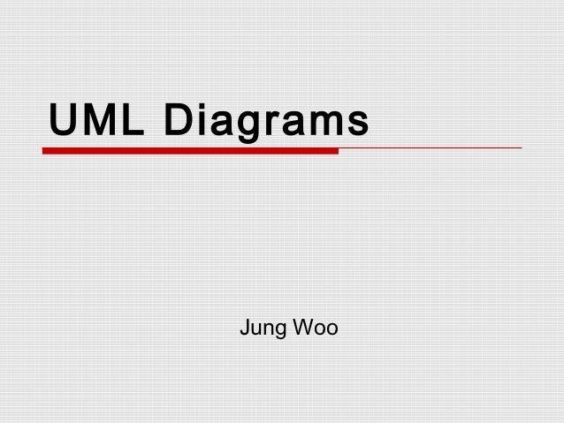 UML Diagrams       Jung Woo
