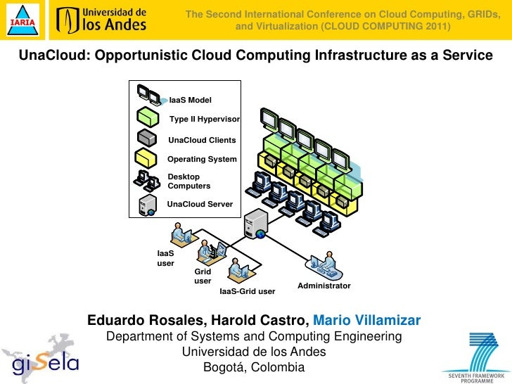 UnaCloud: Opportunistic Cloud Computing Infrastructure as a Service