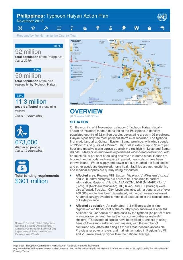 UN action plan for typhoon yolanda relief