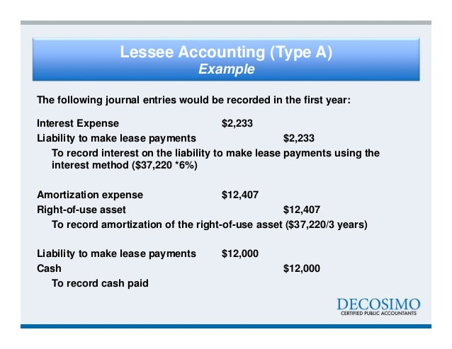 Accounting For Interest Expense