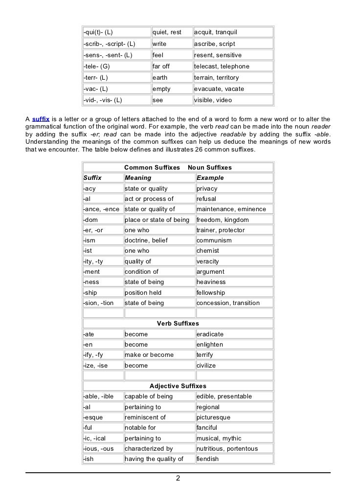 Una manuten o word formation root words prefixes and suffixes for Terr root meaning