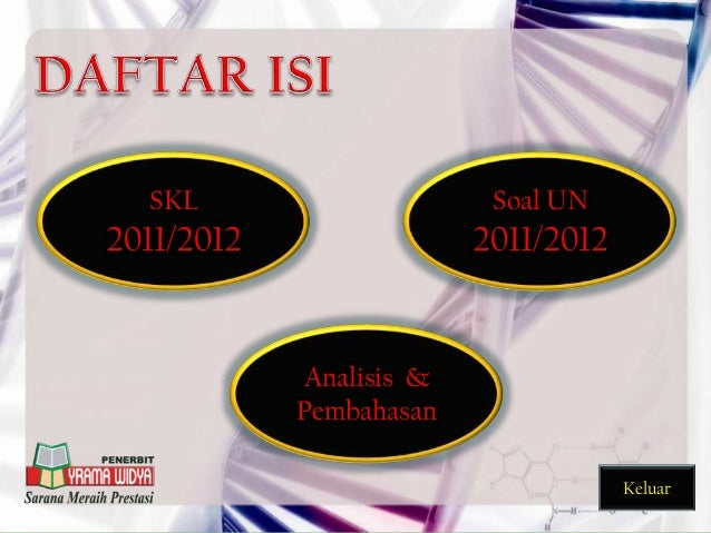 KeluarSKL2011/2012Soal UN2011/2012Analisis &Pembahasan