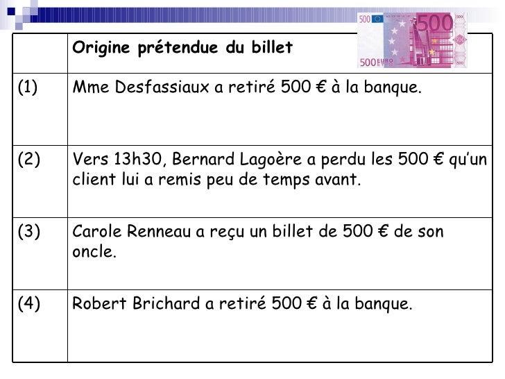 Robert Brichard a retiré 500 € à la banque.  (4) Carole Renneau a reçu un billet de 500 € de son oncle. (3) Vers 13h30, Be...